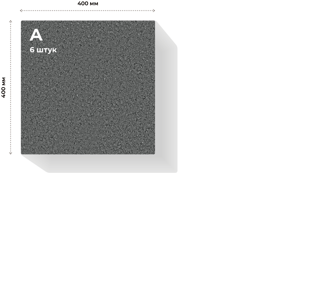 Размеры элементов и их количество в ряде